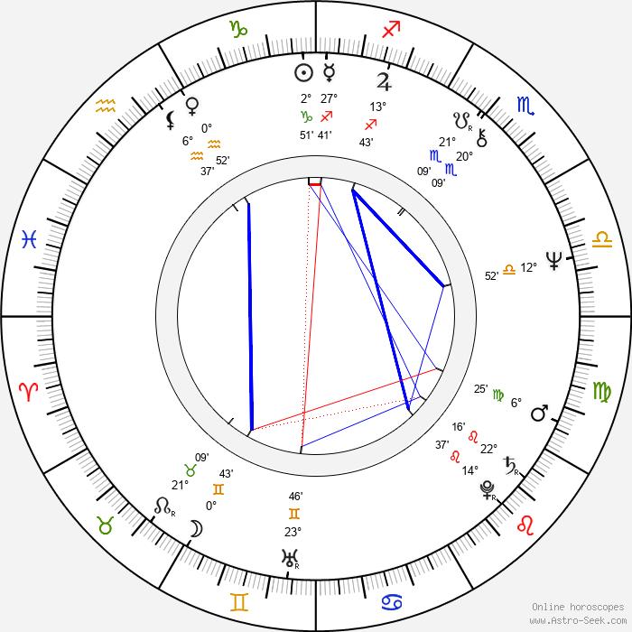Deannie Yip - Birth horoscope chart