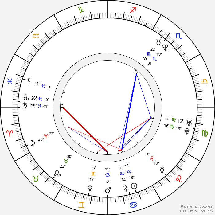 Debbe Dunning - Birth horoscope chart