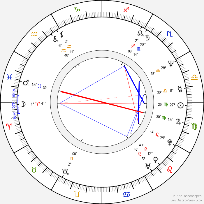 Debbi Morgan - Birth horoscope chart