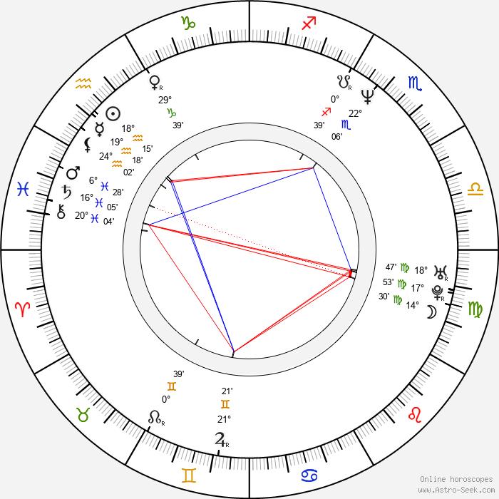 Debbie Isitt - Birth horoscope chart