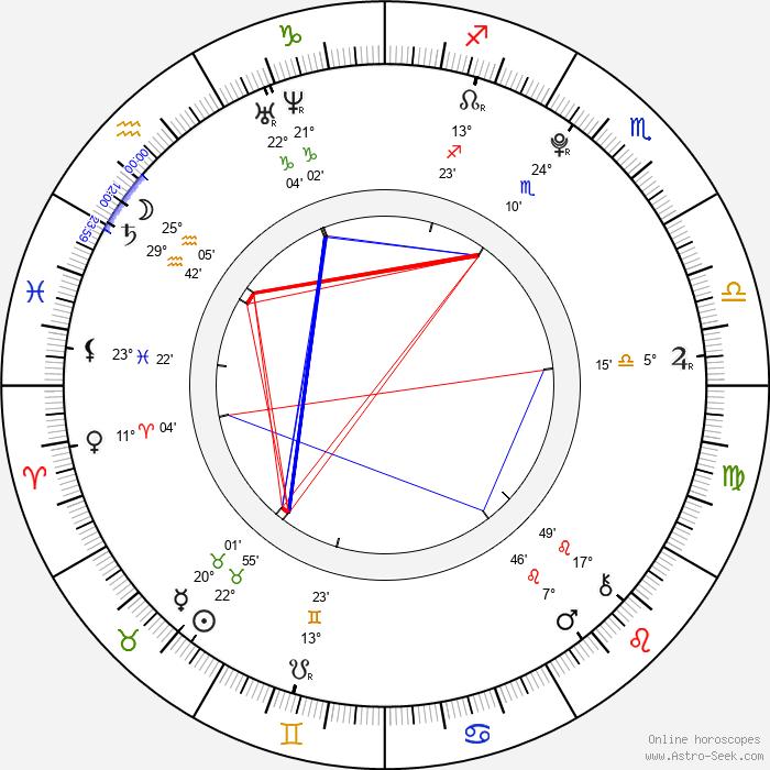 Debby Ryan - Birth horoscope chart
