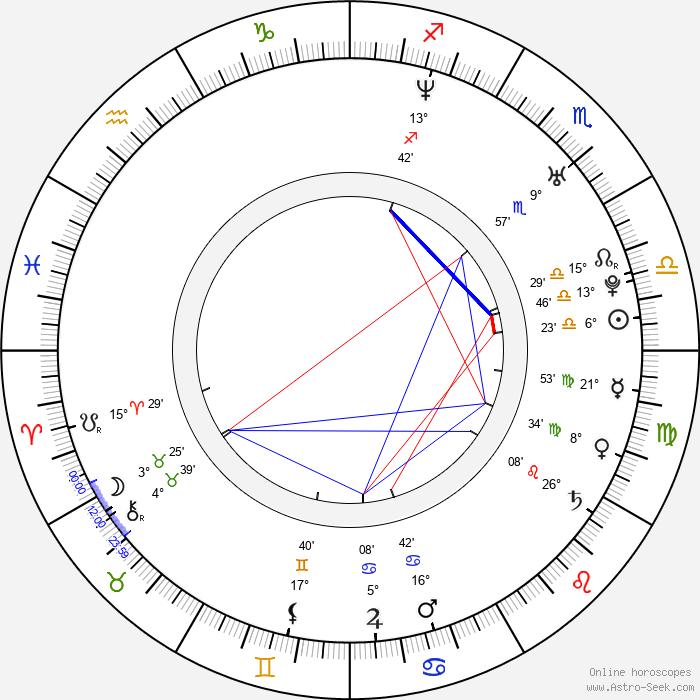 Debelah Morgan - Birth horoscope chart