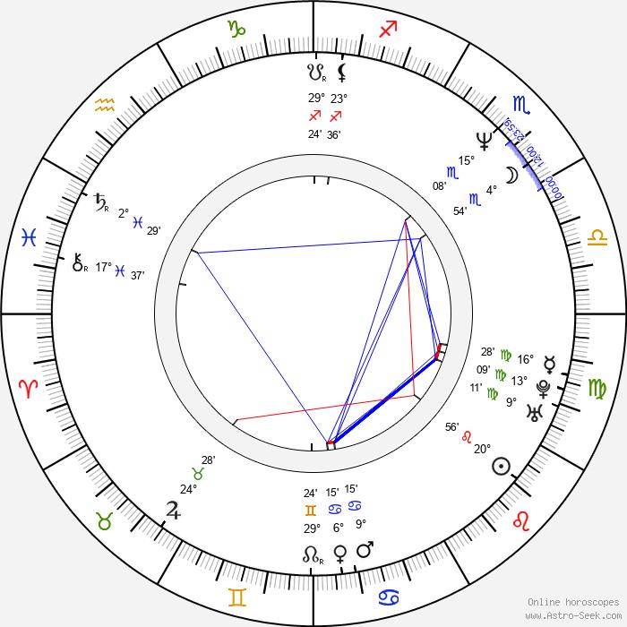 Debi Mazar - Birth horoscope chart