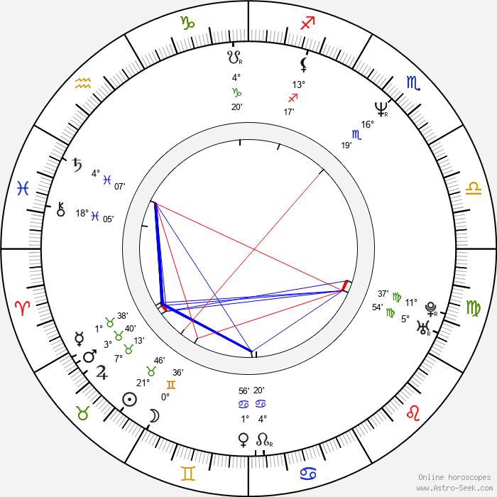 Deborah Kara Unger - Birth horoscope chart