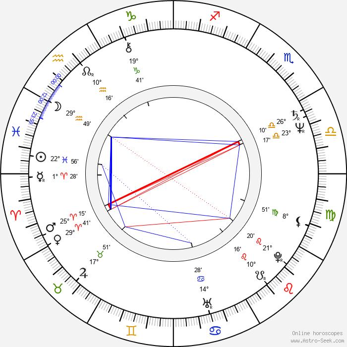 Deborah Raffin - Birth horoscope chart
