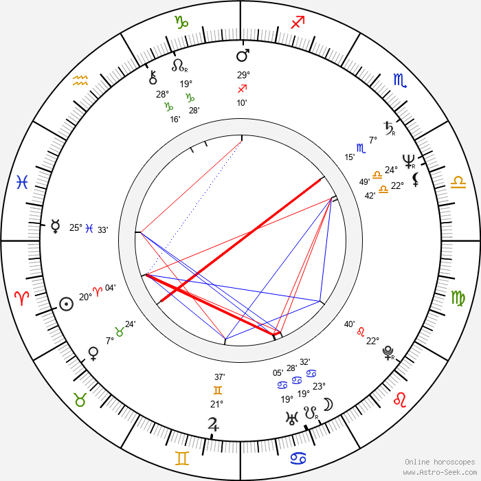 Deborah Rush - Birth horoscope chart
