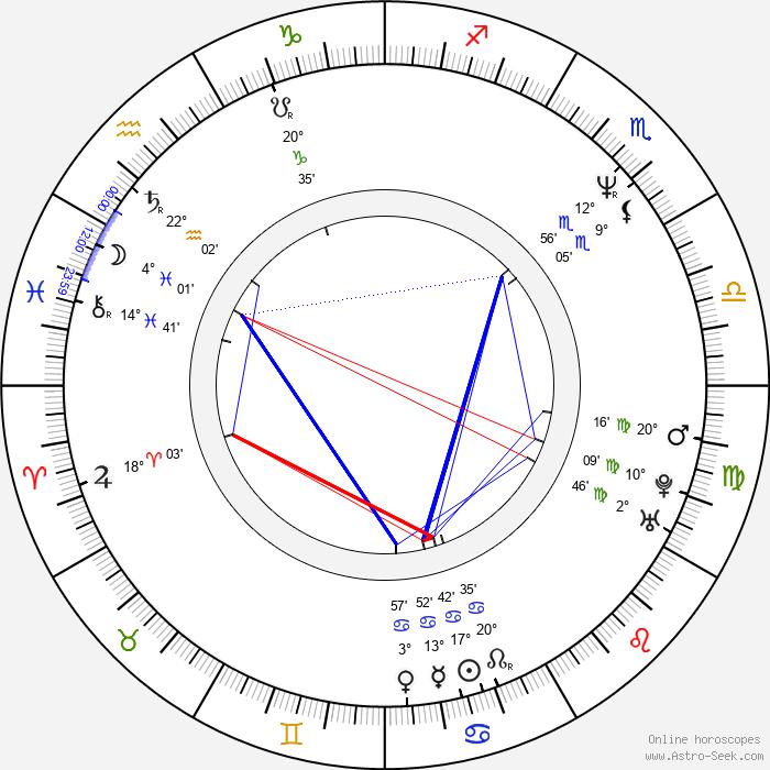 Deborah Smith Ford - Birth horoscope chart