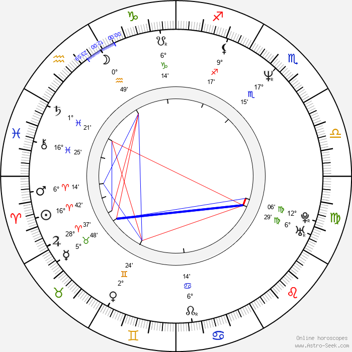 Deborah Theaker - Birth horoscope chart