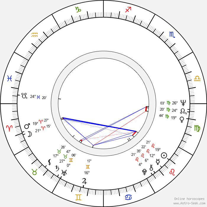 Deborah Walley - Birth horoscope chart