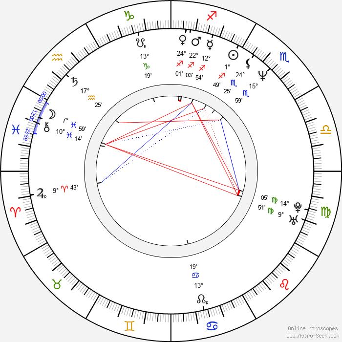 Debra Lamb - Birth horoscope chart