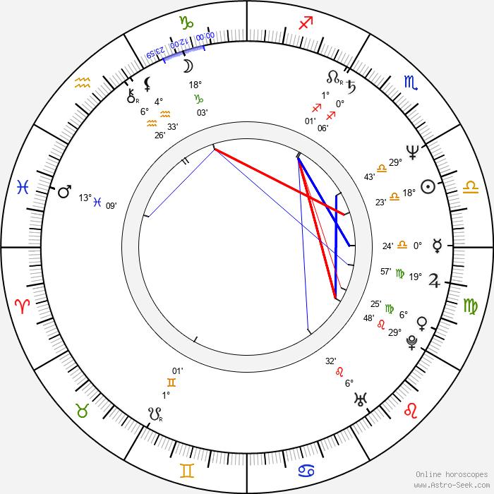 Debra Martin Chase - Birth horoscope chart