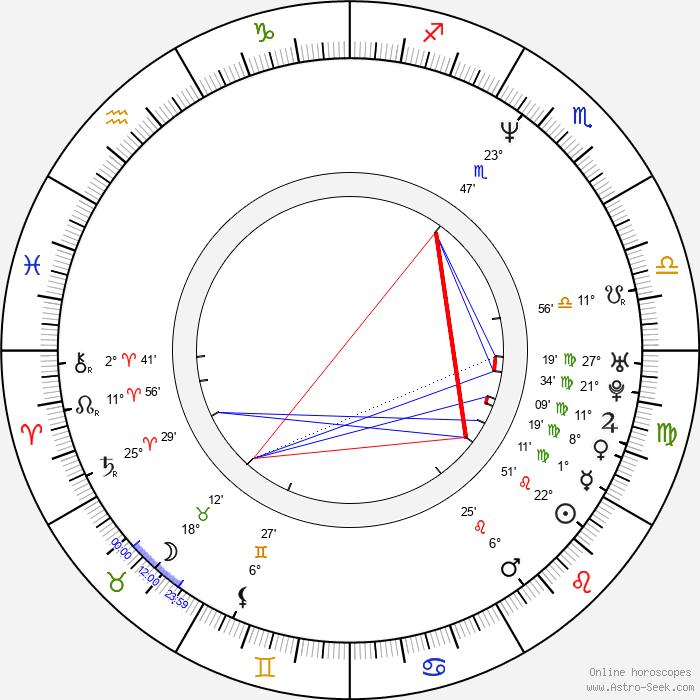 Debra Messing - Birth horoscope chart
