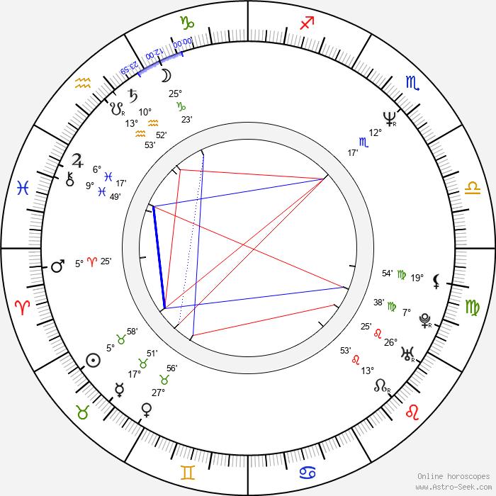 Debra Wilson - Birth horoscope chart