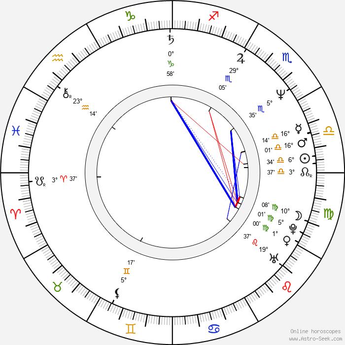 Debrah Farentino - Birth horoscope chart