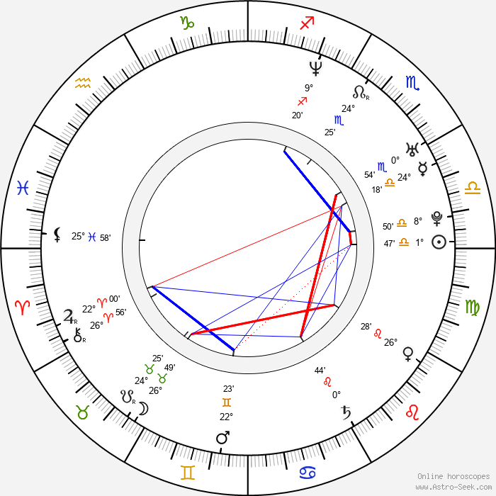 Declan Donnelly - Birth horoscope chart