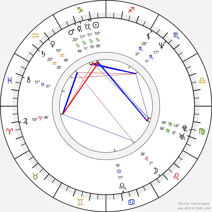 Dedee Pfeiffer - Birth horoscope chart