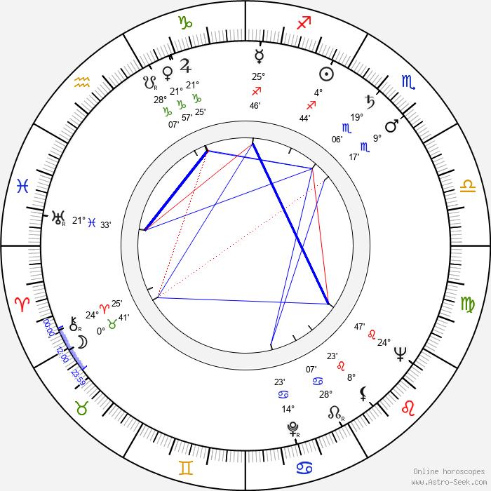 Dee Turnell - Birth horoscope chart