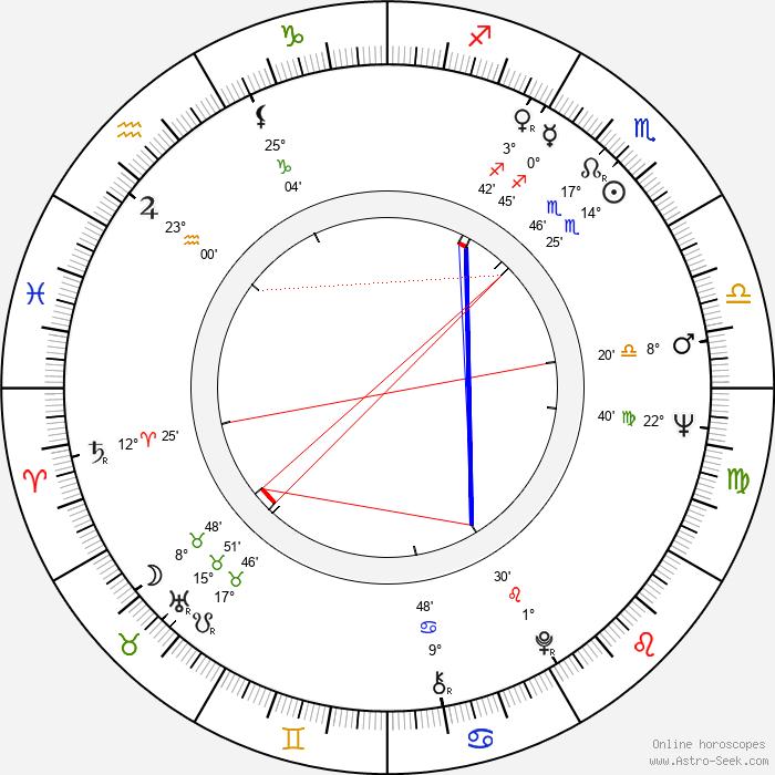 Dejan Djurovic - Birth horoscope chart