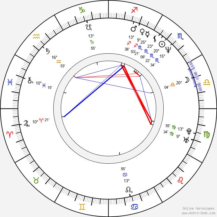Del Pentecost - Birth horoscope chart
