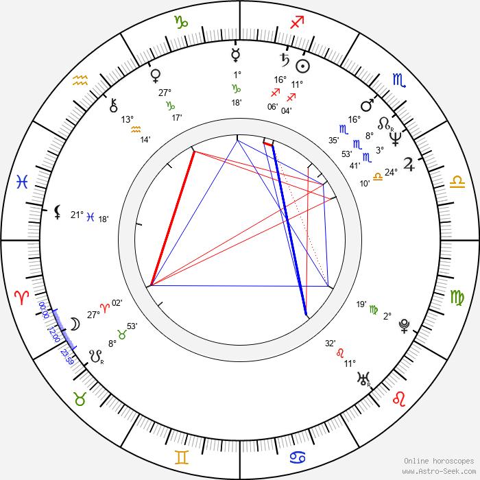 Del Shores - Birth horoscope chart