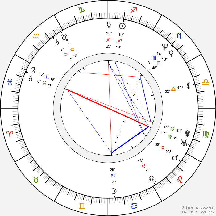 Delaney Williams - Birth horoscope chart