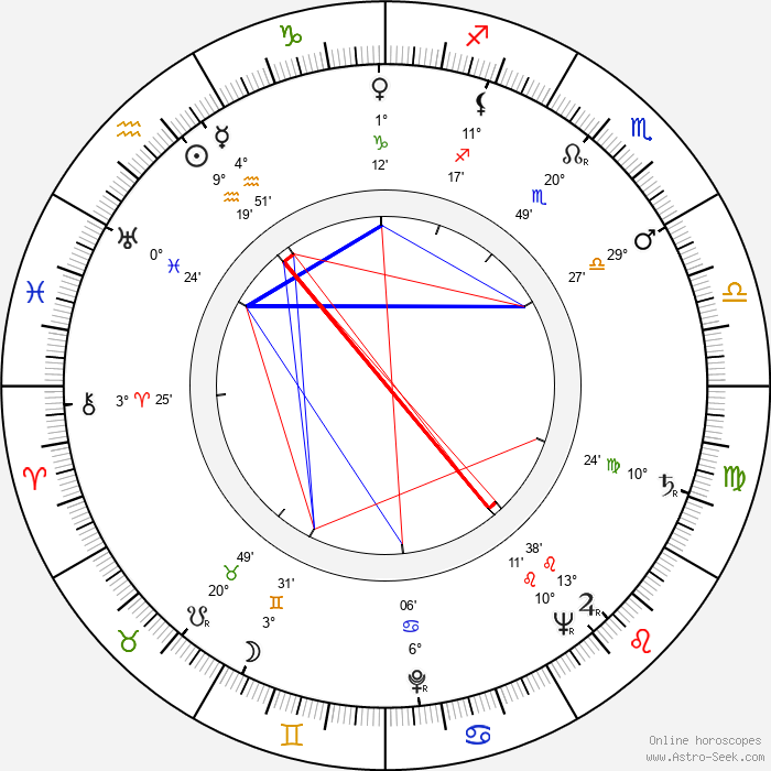 Delbert Mann - Birth horoscope chart