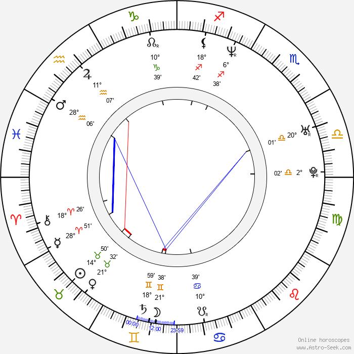 Delphine Gleize - Birth horoscope chart