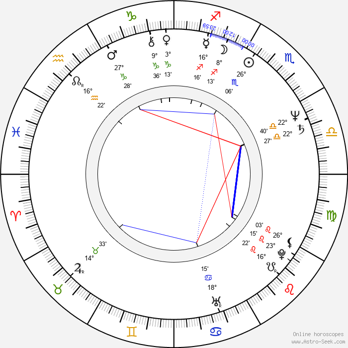 Delroy Lindo - Birth horoscope chart
