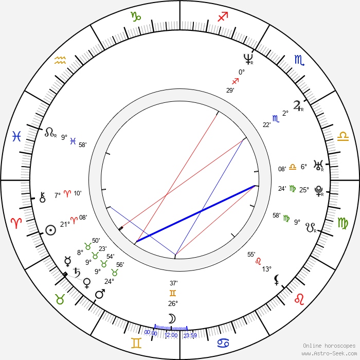 Delroy Pearson - Birth horoscope chart