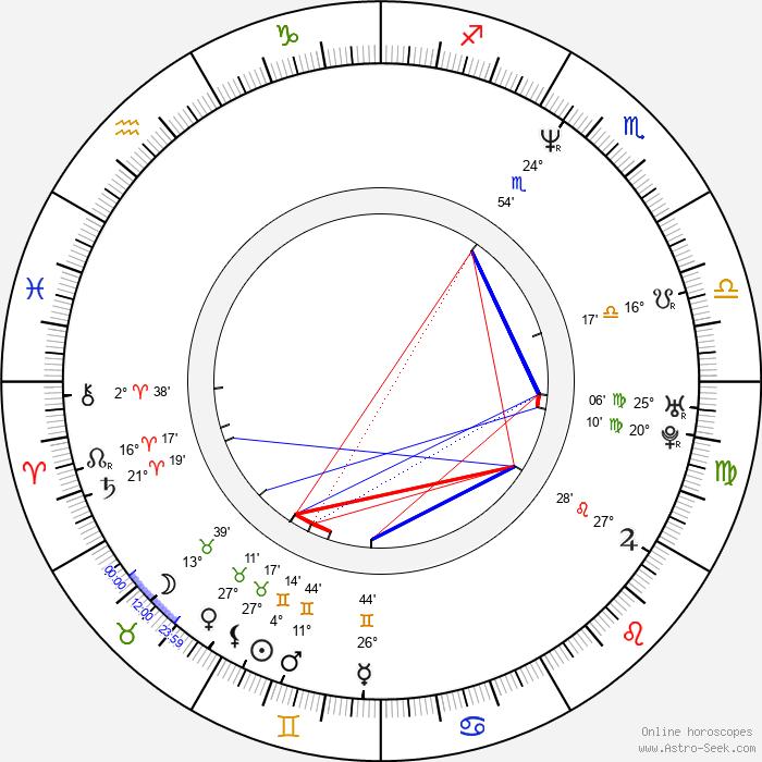 Demet Oran - Birth horoscope chart