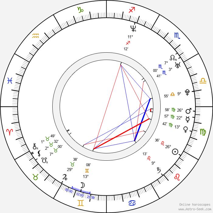 Demia Moor - Birth horoscope chart