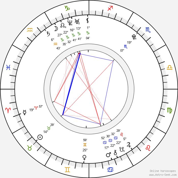 Demida - Birth horoscope chart