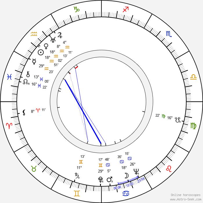 Demofilo Fidani - Birth horoscope chart
