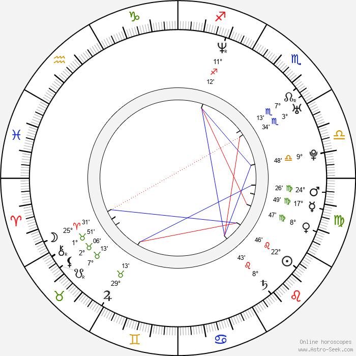 Denis Stefan - Birth horoscope chart