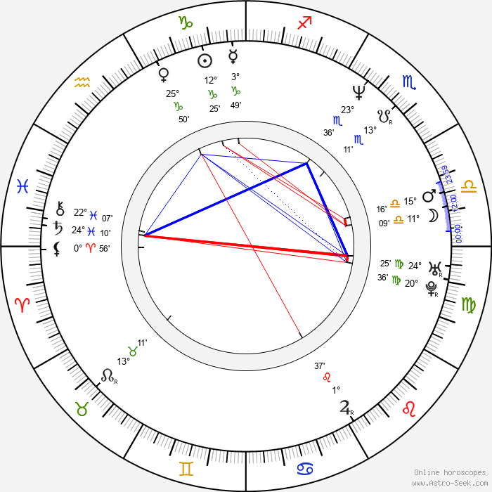 Denis Villeneuve - Birth horoscope chart