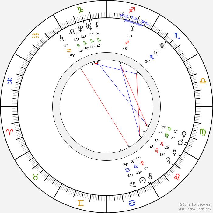Denisa Nesvačilová - Birth horoscope chart
