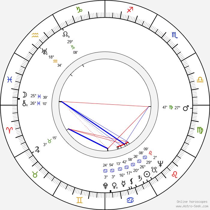 Denise Bosc - Birth horoscope chart