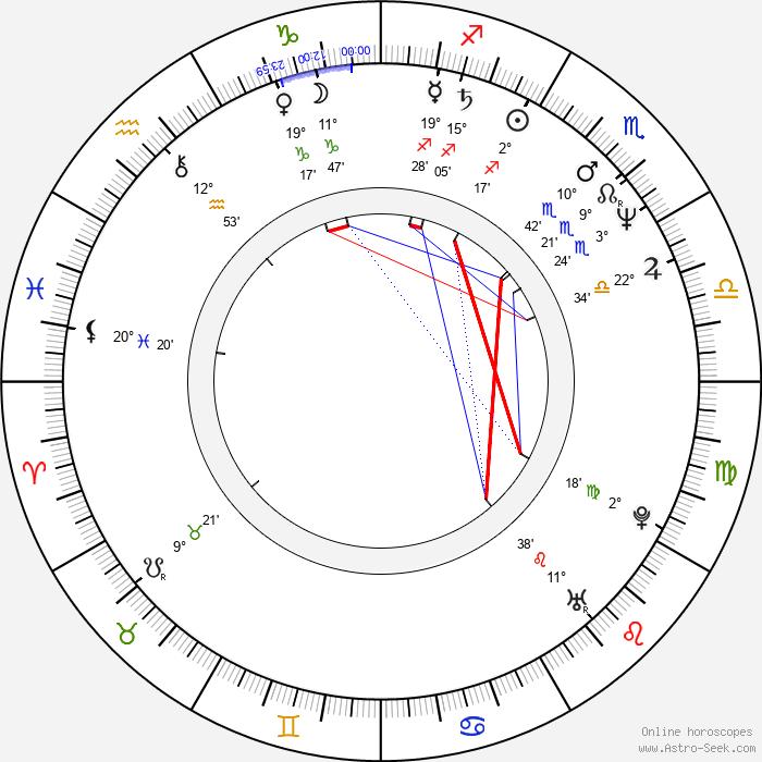 Denise Crosby - Birth horoscope chart