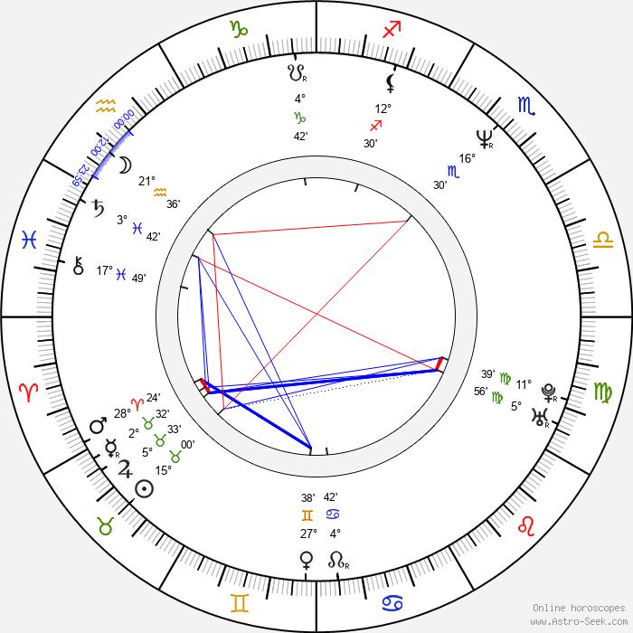Denise Virieux - Birth horoscope chart