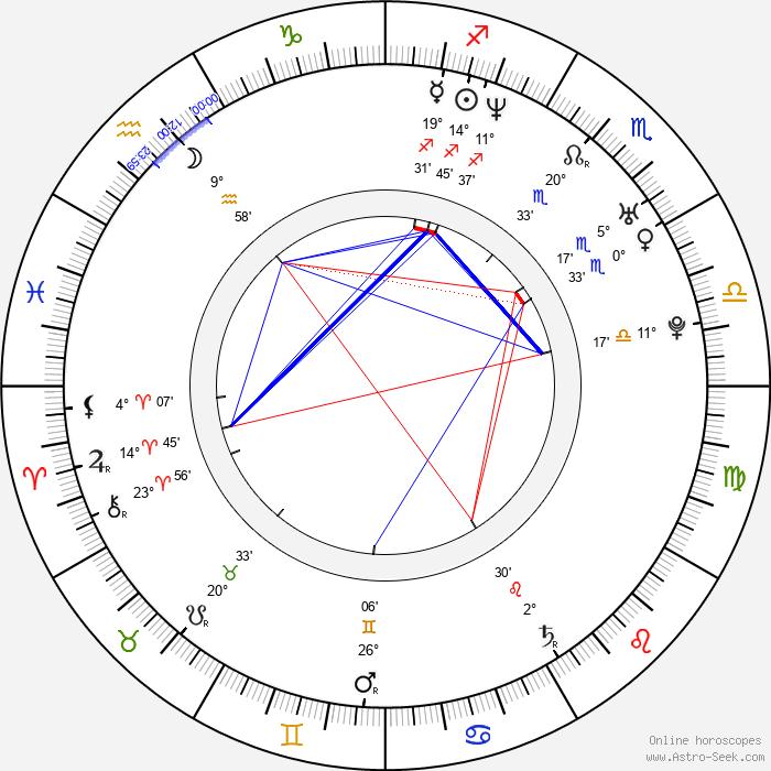 Denise Zich - Birth horoscope chart