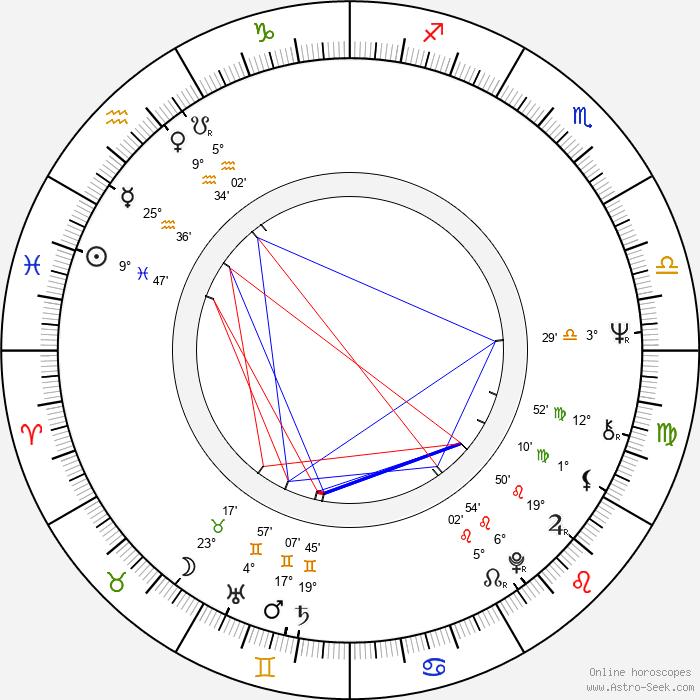 Dennis Farina - Birth horoscope chart