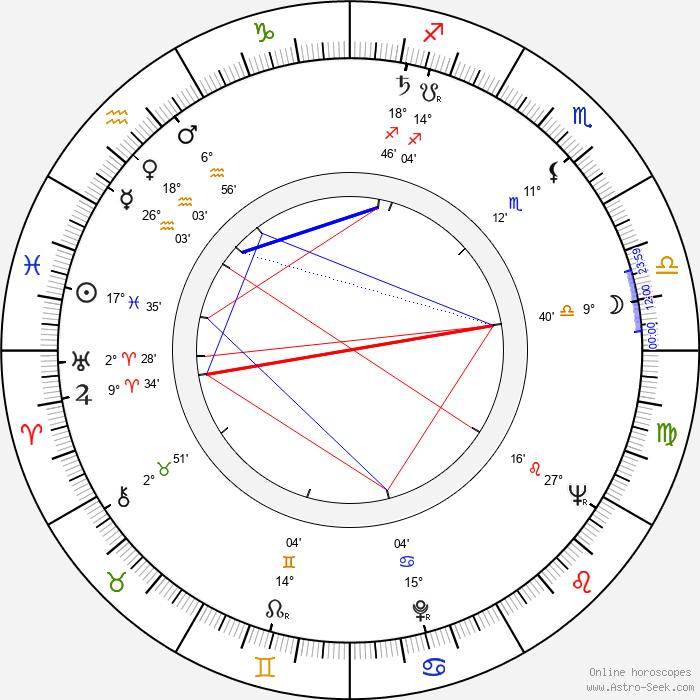 Dennis Lotis - Birth horoscope chart