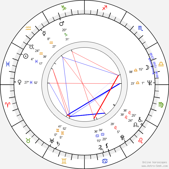 Dennis Redfield - Birth horoscope chart