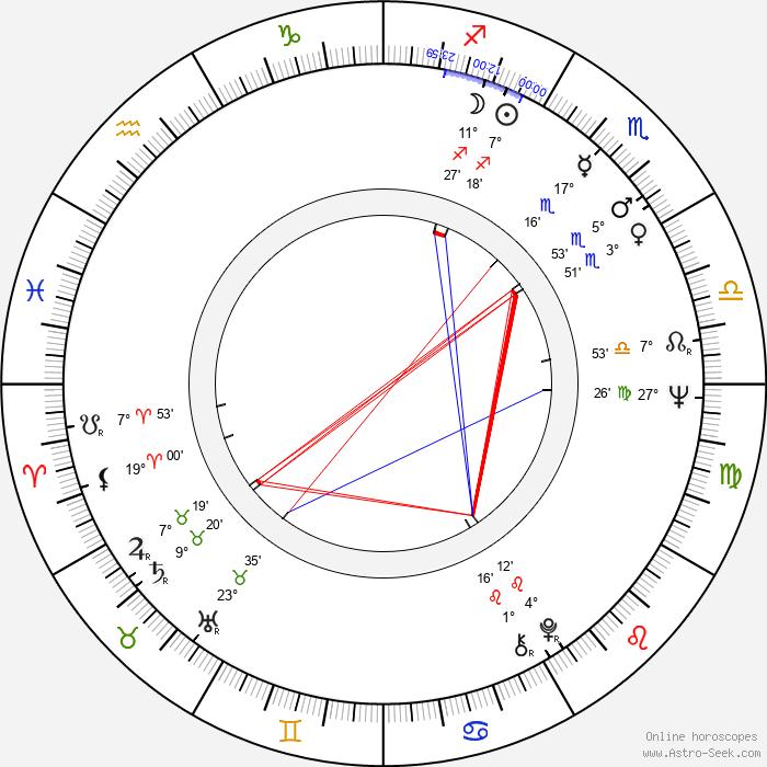 Denny Doherty - Birth horoscope chart