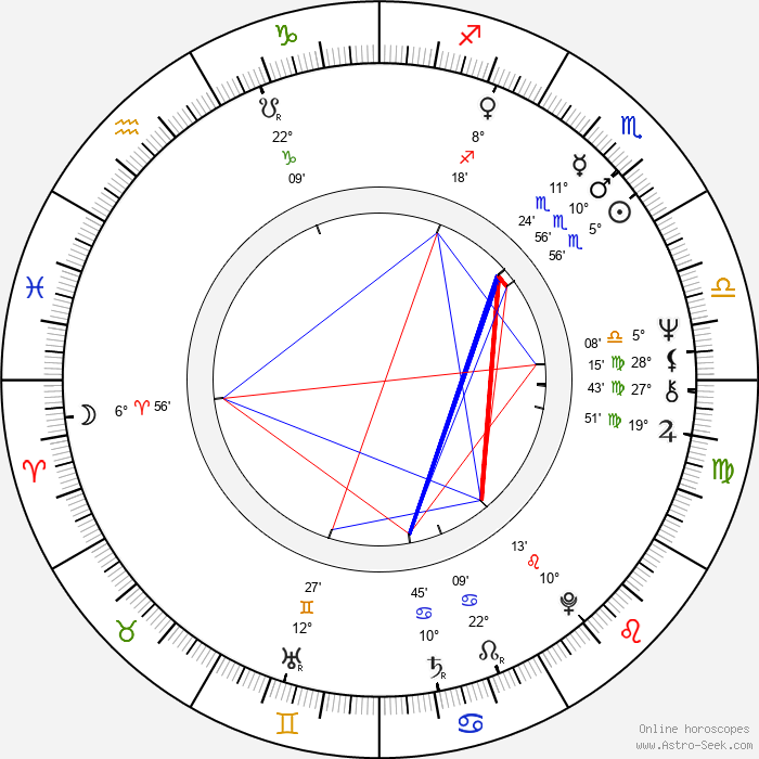 Denny Laine - Birth horoscope chart