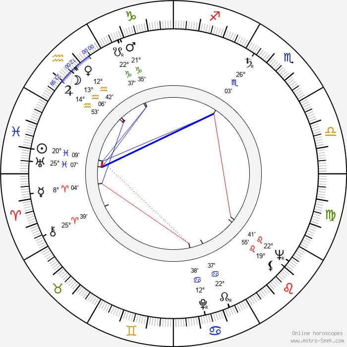 Derek Benfield - Birth horoscope chart