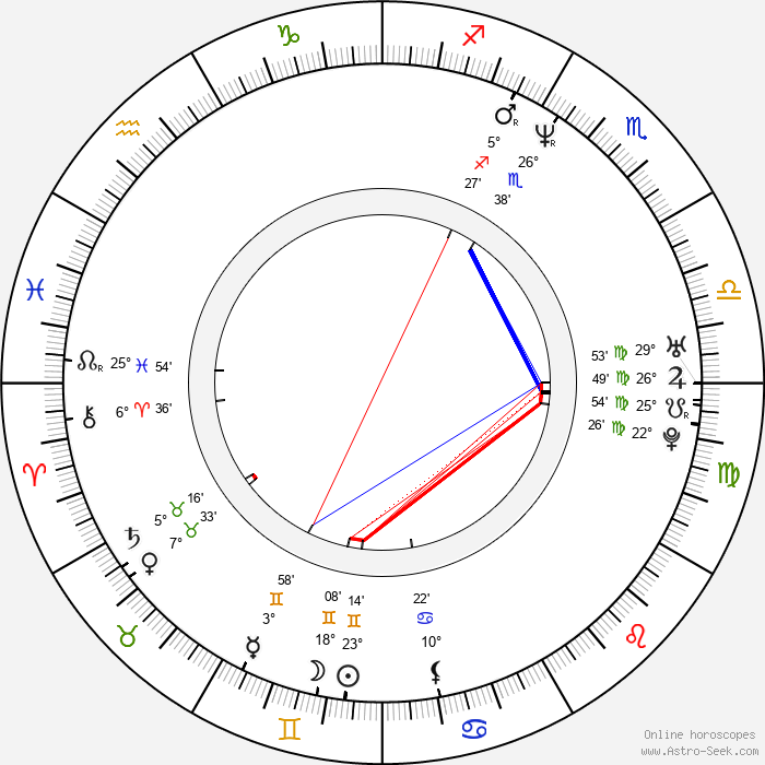 Derek Boyer - Birth horoscope chart
