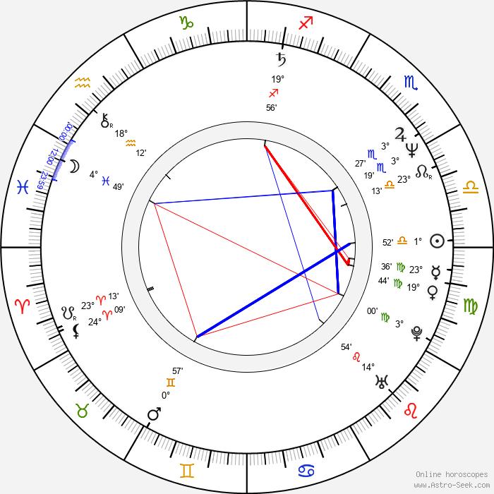 Derek Lyons - Birth horoscope chart
