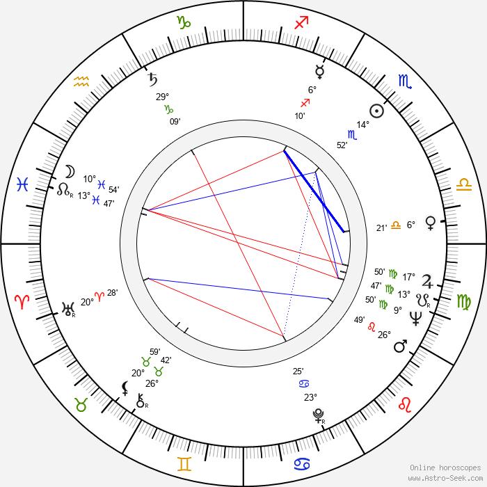 Derek Vanlint - Birth horoscope chart