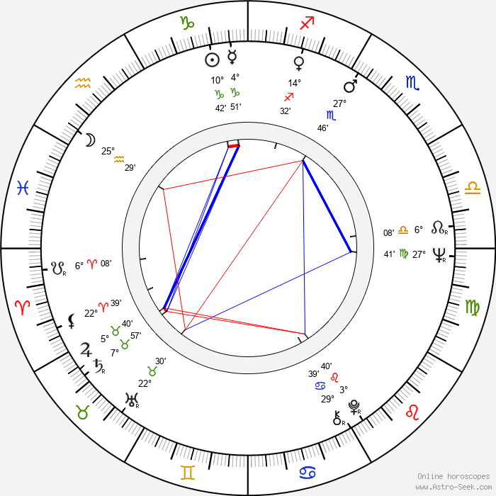 Derrick O'Connor - Birth horoscope chart